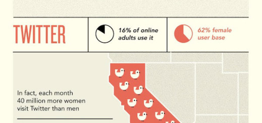 social-media-battle-of-the-sexes-infographic_id-geek-girls-blog_02